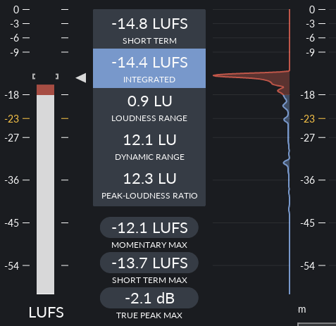 How to Use Youlean Loudness Meter output 3