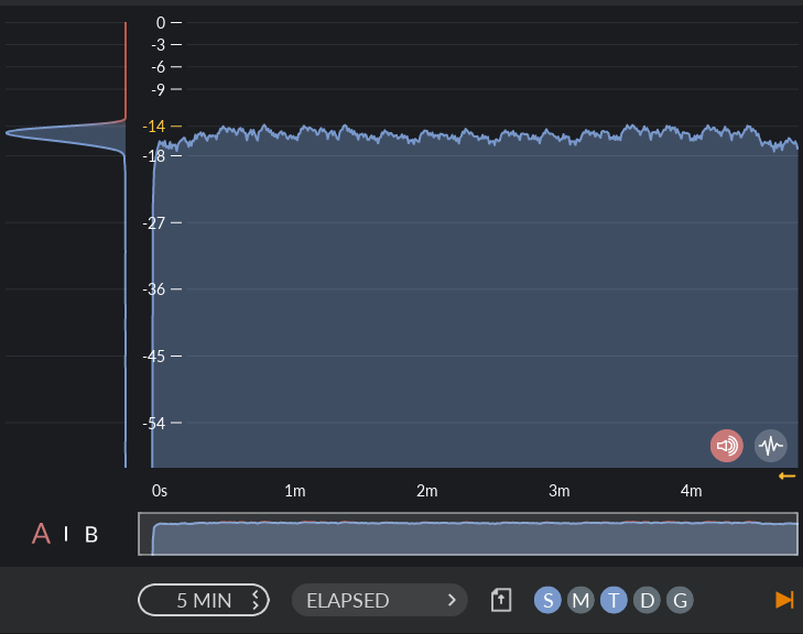 Youlean Loudness Meter Review LUFS histogram