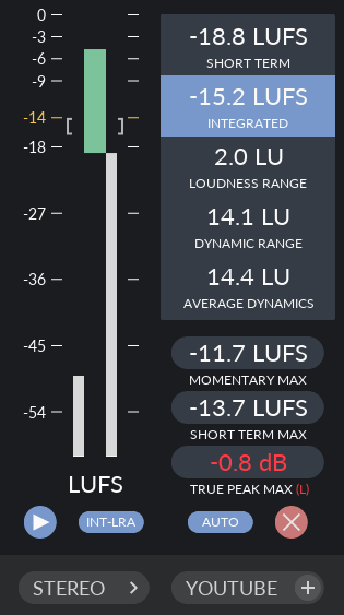 Youlean Loudness Meter Review LUFS meter