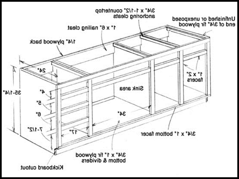 building-kitchen-cabinets-4building-kitchen-cabinets-4