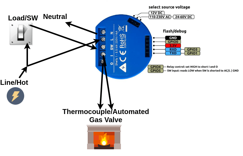 automate remote start wiring diagram creating a smart fireplace switch with a shelly relay hometechhacker  fireplace switch with a shelly relay