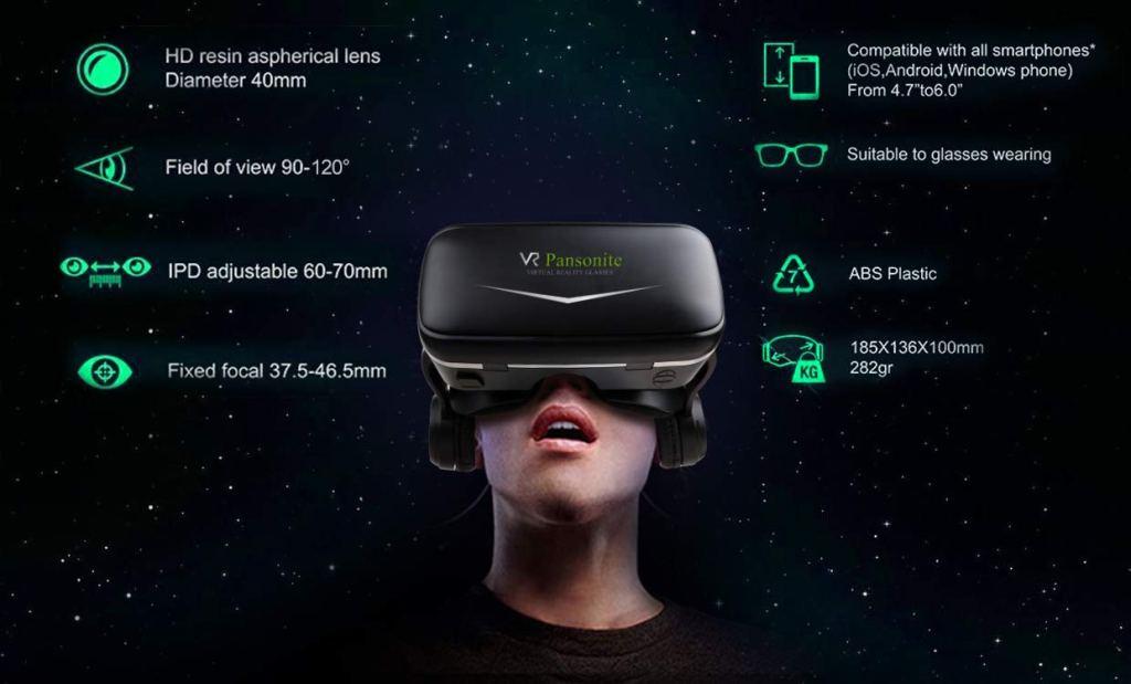 Panosonite VR Headset