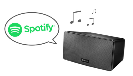 The best speakers for listening to Spotify via Spotify Connect