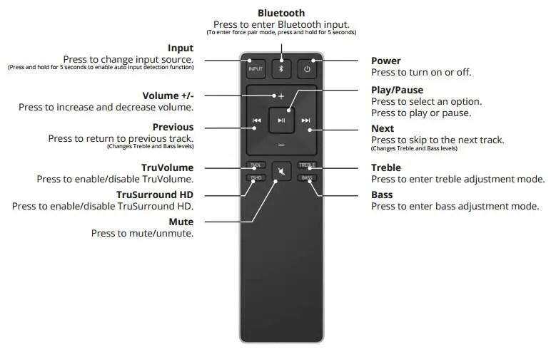 VIZIO SS2521-C6 sound bar packs big sound into a short slab