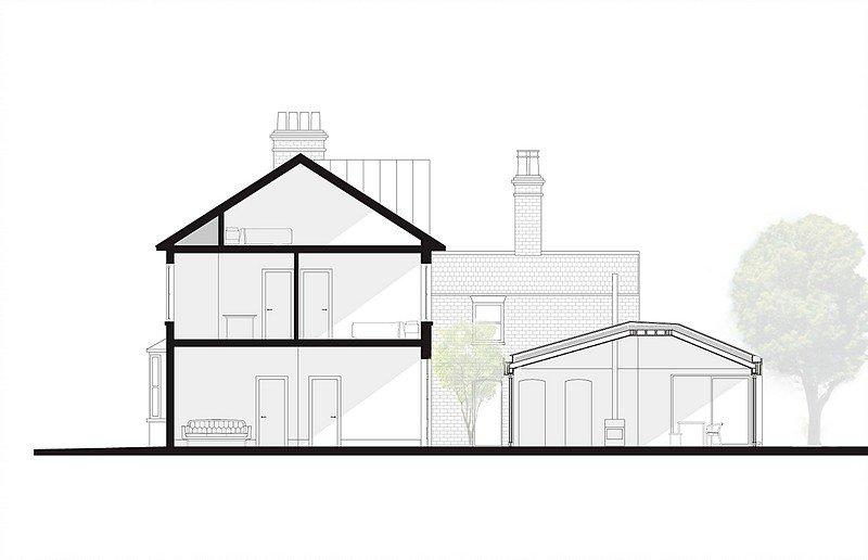Victorian London Houses