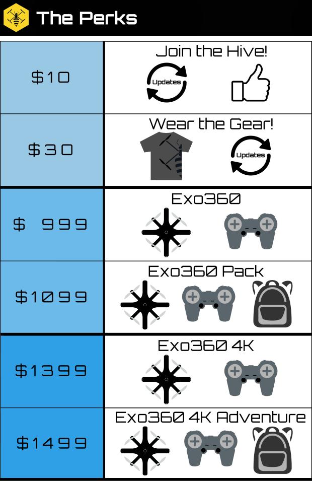 Exo360