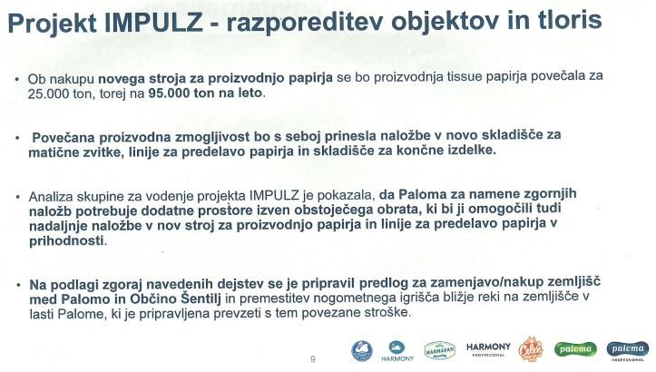 IMPULAZ23