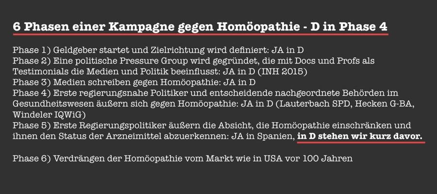 phasen-kampagne-homoeopathie