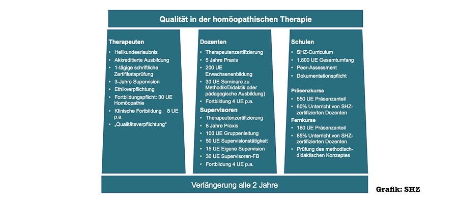 shz-homoeopathie