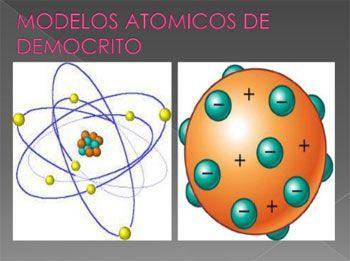 Modelos atómicos Demócrito