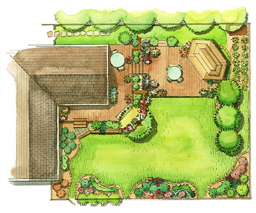 Planning for Growth | Homosassa River Garden Club on Backyard Layout Planner  id=90804