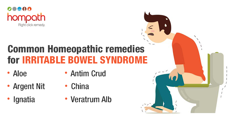 Common Homeopathic remedies for Irritable Bowel Syndrome