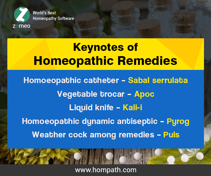 Keynote Symptoms and Uses of Homeopathic Remedies - Part 1