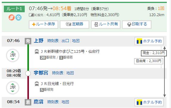 上野-鹿沼駅までの電車移動方法