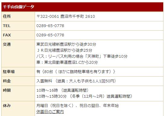 千手山公園データ(出典:鹿沼市)