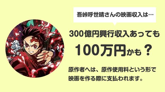 吾峠呼世晴・映画の印税や収入は?興収300億円でも100万円!?