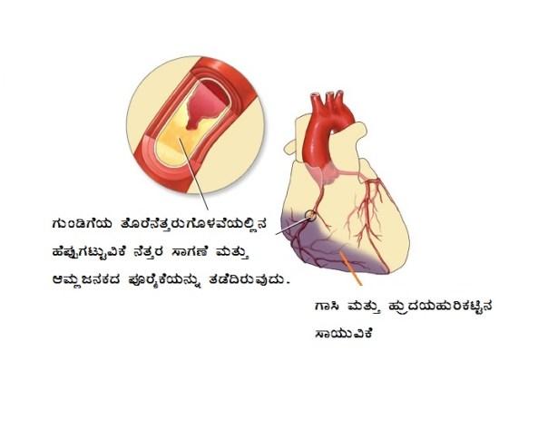 hrudayagatha