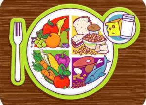 ಊಟದ ತಟ್ಟೆ, Meals Plate