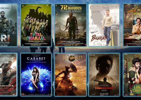 Bollywood Movies 2020