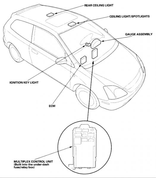 Acura Csx Fuse Box Diagram Wiring Diagram Schematic