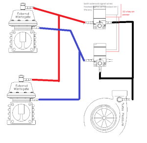 How do i plumb and wire in dual MAC valves for boost
