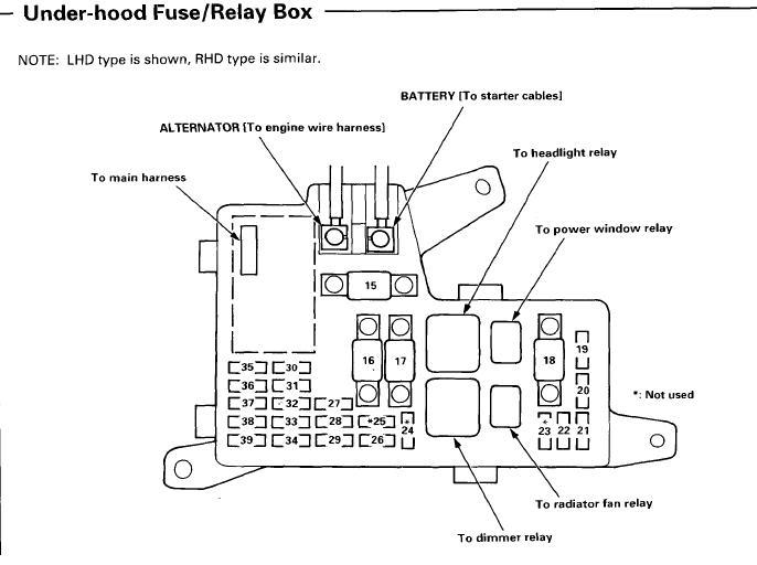 Honda Diagram Civic 97 Fuse