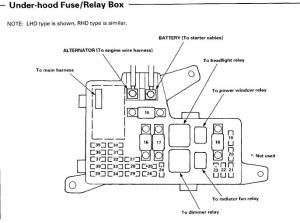 Internal fuse box diagram for '97 Accord?  HondaTech