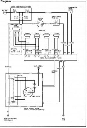 Stereo Wire Diagram For A 2002 Honda Accord | Autos Post