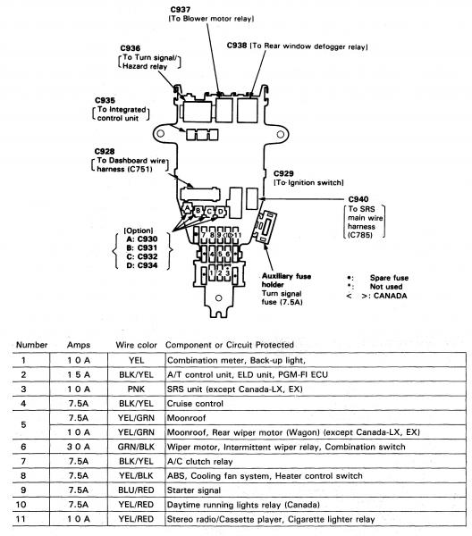 2002 acura rsx interior fuse box diagram www. Black Bedroom Furniture Sets. Home Design Ideas