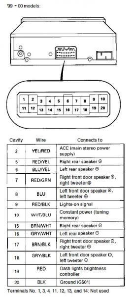 213714d1307320658 99 00 oem radio harness diagram picture_2980 honda civic radio wiring diagram facbooik com,2006 Honda Odyssey Wiring Diagram