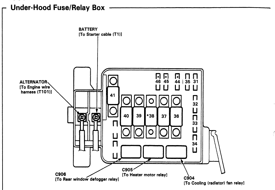 wiring diagram for 1996 honda civic ex with 96 Civic Fuse Diagram Wiring Diagrams on Fuel Pressure Regulator Clutch Cable Roller Bearing moreover Civic Del Sol Fuse Panel Printable Copies Fuse Diagrams Here 1966666 besides RepairGuideContent additionally Discussion T6365 ds535030 as well Honda 2002 Cr V Knock Sensor Location.