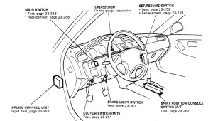 cruise control vacuum diagram help needed  HondaTech