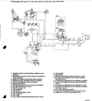 2000 Honda Civic Lx Engine Diagram Hoses Honda Auto Wiring Diagram