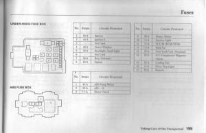 96 Civic Radiator Fan Will Not Run As Expected  HondaTech