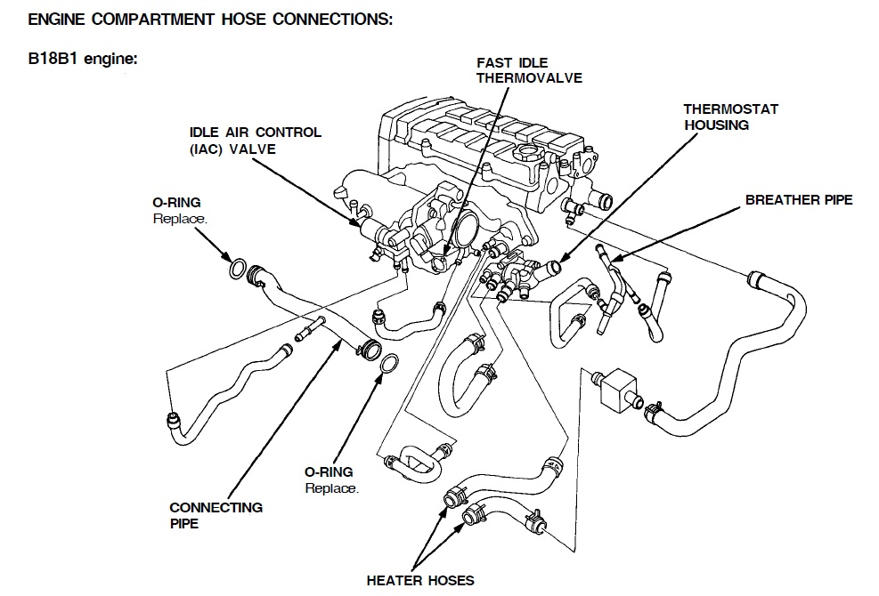 Diagram Integra Gsr Wiring Harness Diagram Diagram Schematic Circuit