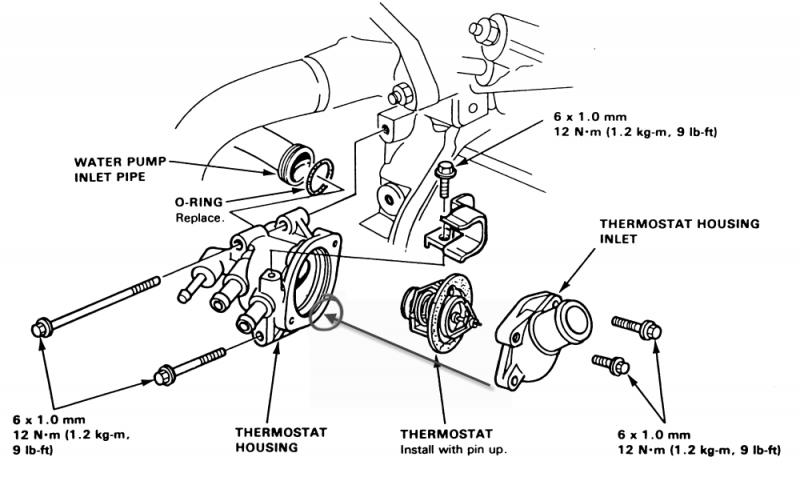 Diagram 92 Integra Engine Diagram
