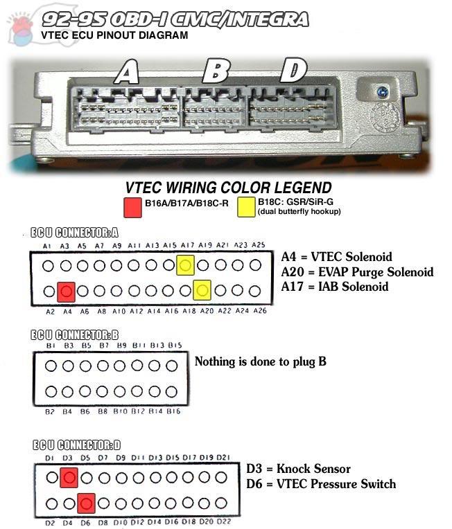 Swell B18 Ecu Wiring Diagram Acura Find A Guide With Wiring Diagram Images Wiring Digital Resources Remcakbiperorg