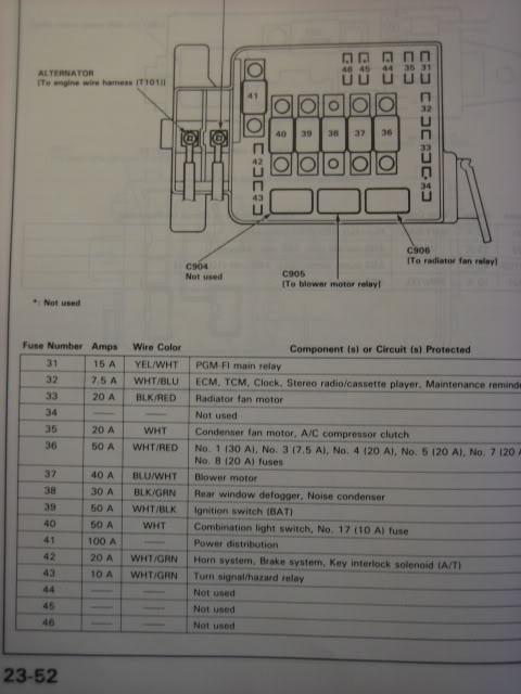 486749d1501528094 integra fuse diagram bored002?resize=480%2C640&ssl=1 1995 acura integra wiring diagram the best wiring diagram 2017 2008 Yamaha Outboard Tach Wiring at gsmx.co