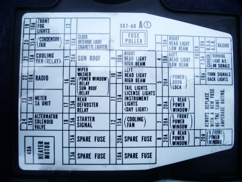 02 acura rsx fuse box another blog about wiring diagram \u2022 rsx  headlight diagram rsx fuse diagram  source  under hood
