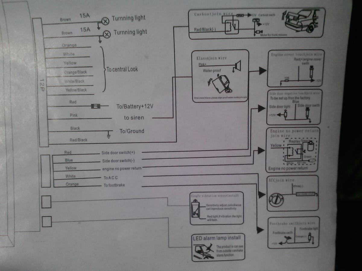95 Del Sol Fuse Diagram - Wiring Diagram Networks