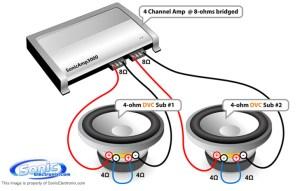 4ch amplifier louder when only running 2 channels  Honda