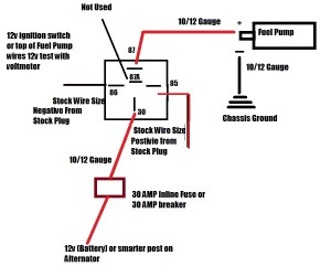 Relay Switch Current  Auto Electrical Wiring Diagram