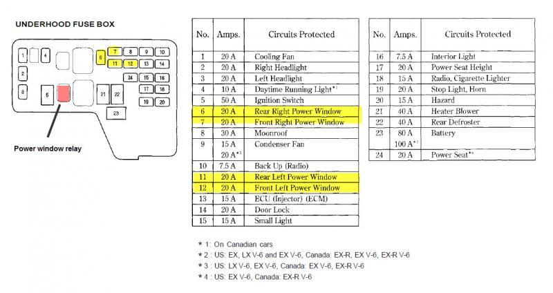 Fuse Box For 1994 Honda Accord Ex : Honda accord lx fuse box diagram wiring