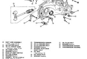 manual transmission fill plug (s)?  HondaTech