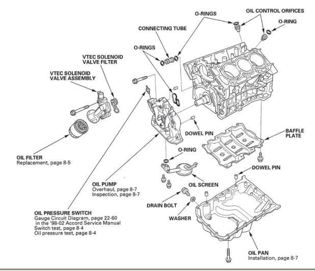 2001 honda accord v6 motor oil