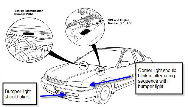 1996 honda accord wiring diagram - Wiring Diagram