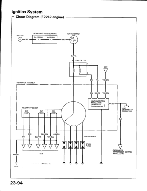 1994 honda accord lx tachometer wire location?  Honda