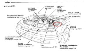 92 accord ex HELP vss sensor  HondaTech  Honda Forum Discussion
