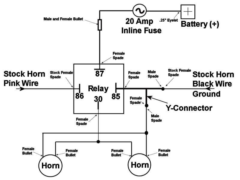 Suzuki Raider J Wiring Diagram Travelwork Info