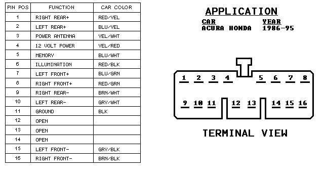 2003 Subaru Legacy Radio Wiring Diagram Instructions: 1990 Honda Accord Stereo Wiring Diagram At Imakadima.org